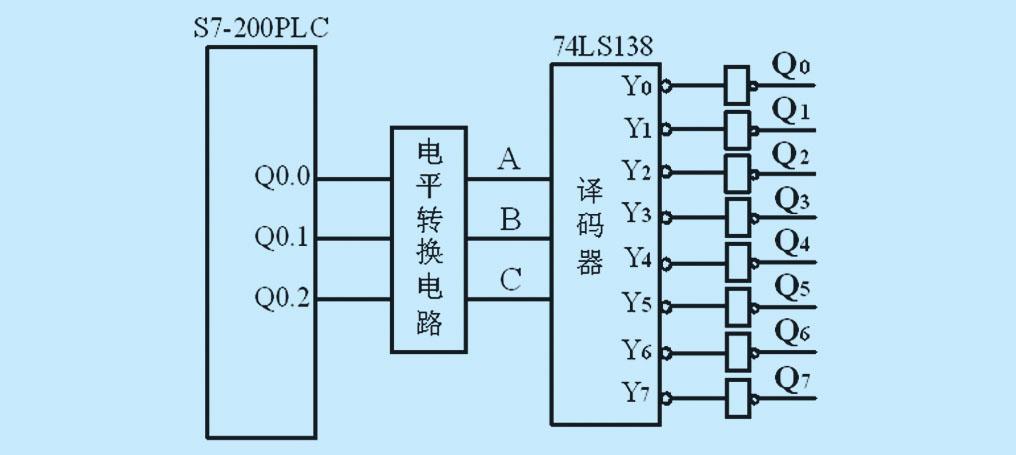 图6 PLC接线图-扩展PLC控制系统I O点的方法探讨