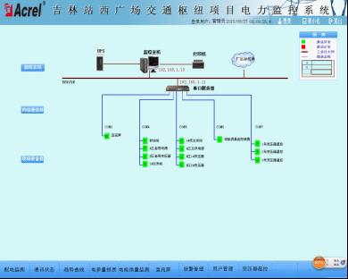 378电力监控系统在吉林站西广场两个变电所中的应用-619.png
