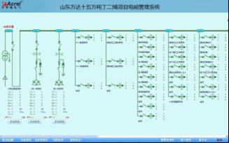 404山东万达十五万吨丁二烯项目电能管理系统-小结 2-2740.png