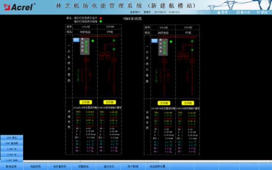 406电力监控系统在林芝机场机的应用2017-2-8-2015.png