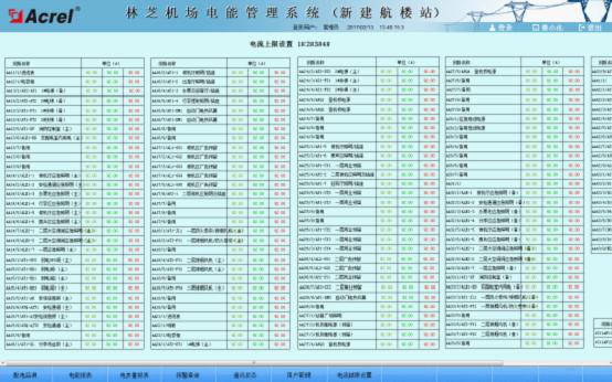 406电力监控系统在林芝机场机的应用2017-2-8-2343.png