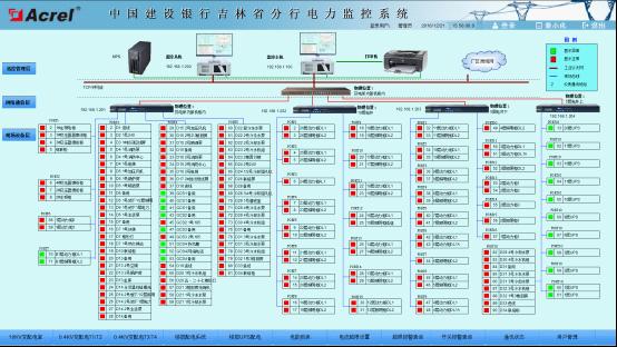 409电力监控系统在中国建设银行股份有限公司吉林省分行中的应用-2030.png