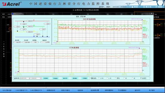 409电力监控系统在中国建设银行股份有限公司吉林省分行中的应用-2807.png