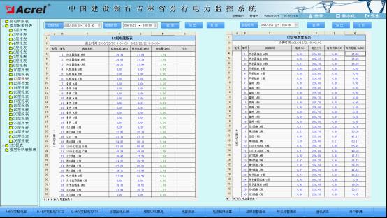 409电力监控系统在中国建设银行股份有限公司吉林省分行中的应用-3163.png
